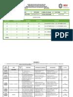 Dosificación y Jerarquizacion 2018-2019 Segundo