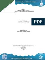 Actividad de Aprendizaje Unidad 1-Descripcion y Caracterizacion Fisica Del Agua