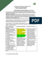 ACTIVIDADES (Recuperado automáticamente).docx