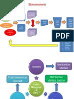Akuntansi Deplesi Dan Pengelolaan LH