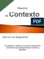Diagrama-de-Contexto.pdf