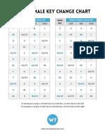 Male Female Key Change Chart