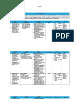 357303288 10 Modul Penyusunan Soal HOTS Tahun 2017 PDF