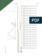 Distribucion F.pdf