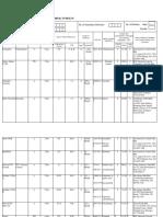 chemical register guideline