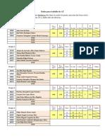 Dados para trabalho de AT-2.pdf