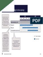 STG36-Styregrupperapport