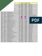 Final GD List.pdf