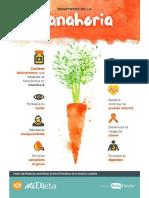 25 01 17 Beneficios de La Zanahoria