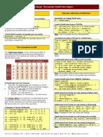 Pandas DataFrame Notes