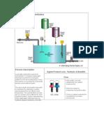 ndustrial Wastewater Neutralization.doc