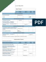 3 IASB-work-plan-May-2015-2.pdf