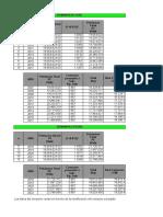 Analisis Tecnico y Financiero de Cafe Pangoa