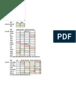 SubNautica Values - Sheet1