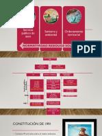 UNIDAD FORMATIVA 1. LEGISLACION RESOL.pptx