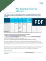 SNTC vs Warranty