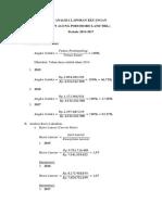 Analisis Laporan PT Podomoro