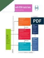 MEM40621 New Members membership structure diagram.pdf