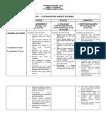 Grade 7 Science Scheme of Work 2019