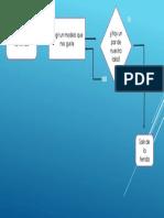 DIAGRAMA DE FLUJO 1.pptx