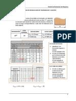 Unidad 1 - Tolerancias y Ajustes (ER).pdf