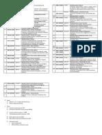 SUSTANCIAS CONTROLADAS RESOLUCION NUMERO 1 DE 2015.pdf