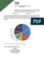 Venta autos híbridos y eléctricos Puebla 2018