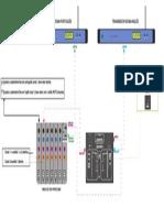 Diagrama Transmissão Audio