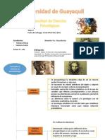 LINEA DE TIEMPO DE LA HISTORIA DE PSICOPATOLOGIA