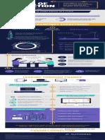 Autodesk Era of Connection 091615