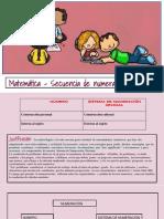 _ Matemática - Secuencia de Numeración
