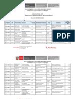 LISTA DE BENEFICIARIOS RETO EXCELENCIA - 2019 -SEXTA CONVOCATORIA - JOSE ECSI VELASQUEZ GARCIA - MAESTRIA EN GESTION POLITICAS PUBLICAS EN LA UNIVERSIDAD DE CHILE