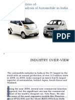 Fundamental & Technical Analysis of Automobile Industry