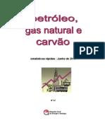 consumo_oil_portugal