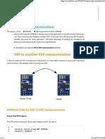 ESP to ESP Communication _ Circuits4you.com