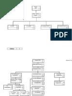 5. BAB v. Struktur Organisasi Unit
