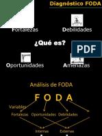 Analisis Del Entorno Foda