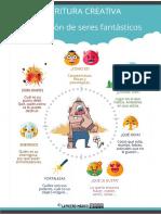 Infografía Seres Fantásticos A3 Lapicero Mágico