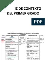 MATRIZ DE  CONTEXTO DE 1ER GRADO.docx