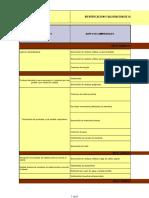 Matriz de Impactos Ambientales Planta de Asfalto