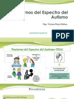Trastorno Espectro Autista Asperger PDF