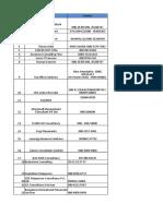 List of Hr Consultancies