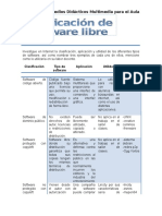 Clasificación Software LibreMODIFICADO