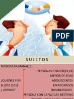 Elementos Esenciales de Las Obligaciones