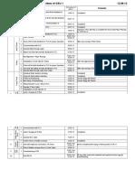Schedule Gsu Kpcl