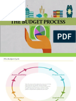 BUDGET-PROCESS.pptx