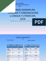 Informe Asignatura Lenguaje 2018