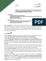 Fondi Immobiliari FIMIT Beta e Delta - Approvate relazioni semestrali 30 Giugno 2010