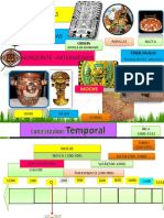 Culturas Peruanas (Horizonte Temprano .Horizonte Medio)