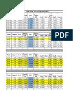 Factores de Presupuestos Acero